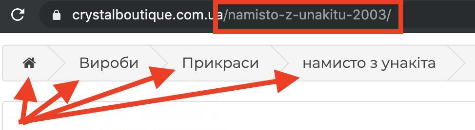 Уровень сложенности не соответствует URL | Emsider